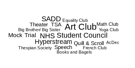 At one point of these clubs existed at this school. Now only some of them do.